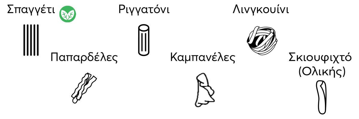 zimarika